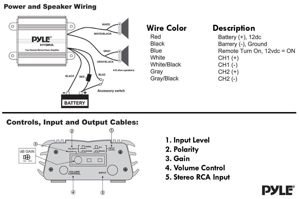 Pyle Hydra Marine Amplifier - Upgraded Elite Series 400 Watt 2 Channel Micro Amplifier - Waterproof, GAIN Level Controls, RCA Stereo Input, 3.5mm Jack & Volume Control (PLMRMP1A)