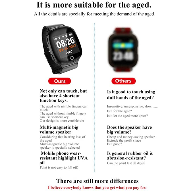 Amazon.com: Old Smart Watch - Heart Monitor with Falling ...