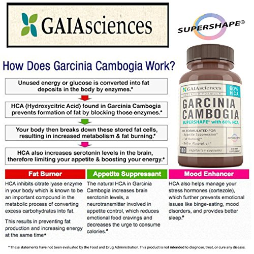 Gaia-Sciences-PROVEN-WEIGHT-LOSS-with-Garcinia-Cambogia