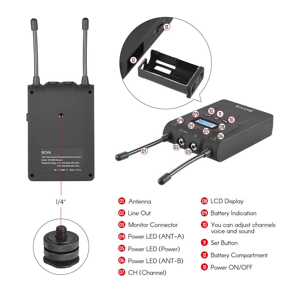 Andoer BOYA by de wm8r UHF Antena Dual Wireless Micr/ófono Sistema Receptor 48/canales para Eng EFP para Canon Nikon Sony DSLR C/ámaras Videoc/ámaras