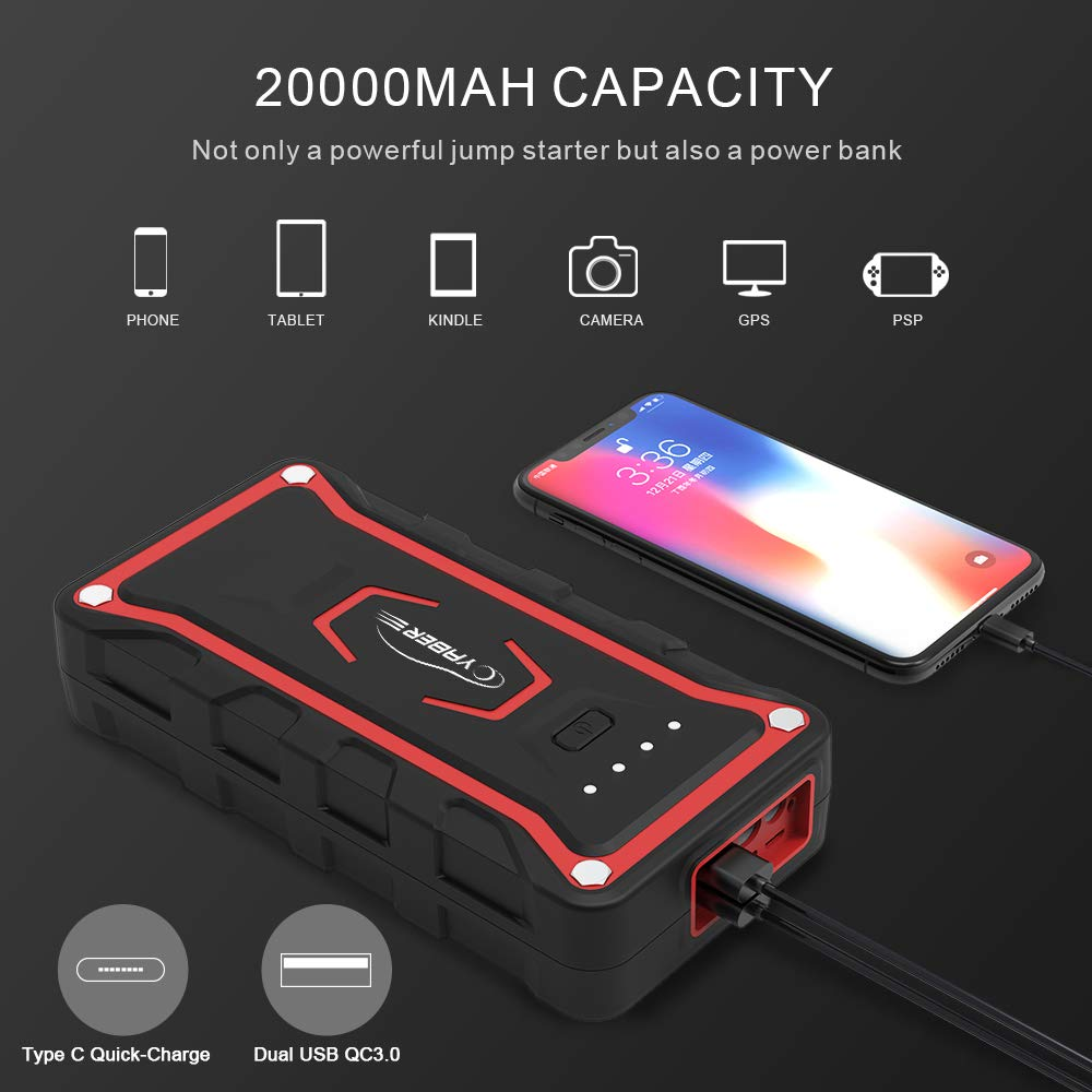Portable Battery Jump Starter with Dual QC3.0 USB Ports and 2 LED Flashlights YABER Car Jump Starter 1500A Peak 20000mAh Car Battery Booster All Gas or 7.0L Diesel