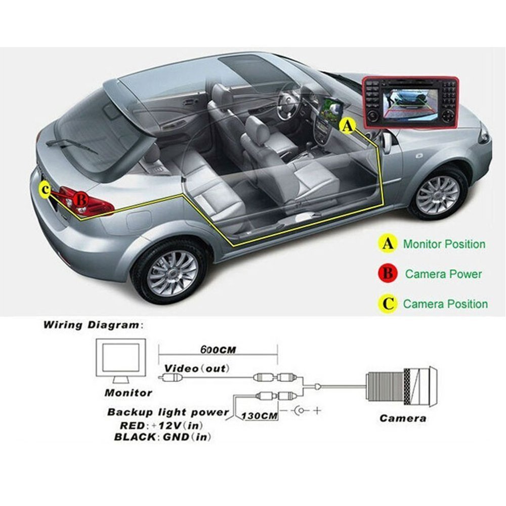 HDMEU Waterproof Wide Viewing Angle License Plate Car Rear View Camera with Night Vision for Vito RV-MV Nissan Navara Citrone C4 C5 KIA CAR