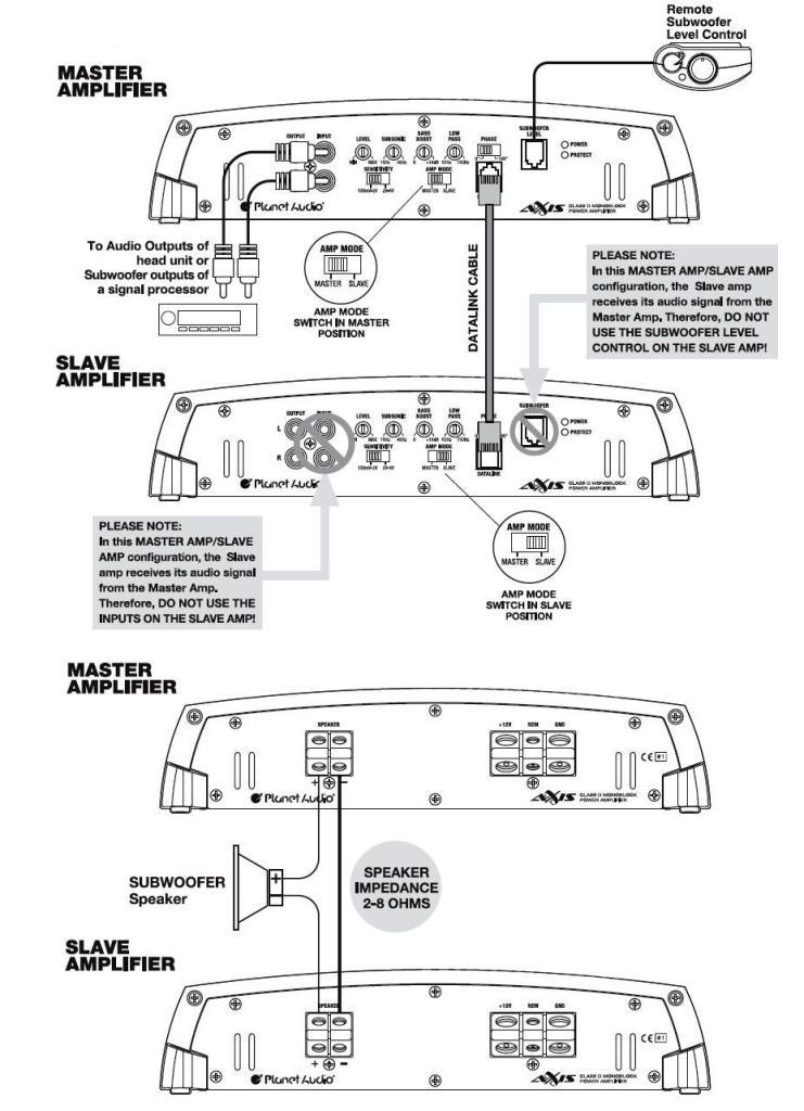 amazon com  planet audio px4000d class d monoblock power amplifier  car electronics