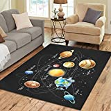 InterestPrint Solar System Childrens Educational Area Rug Cover 7' x 5' Feet, Playtime Learning Outer Space Galaxy Nebula Throw Rayon Fiber Carpet Rugs Cover for Home Living Dining Room Decoration