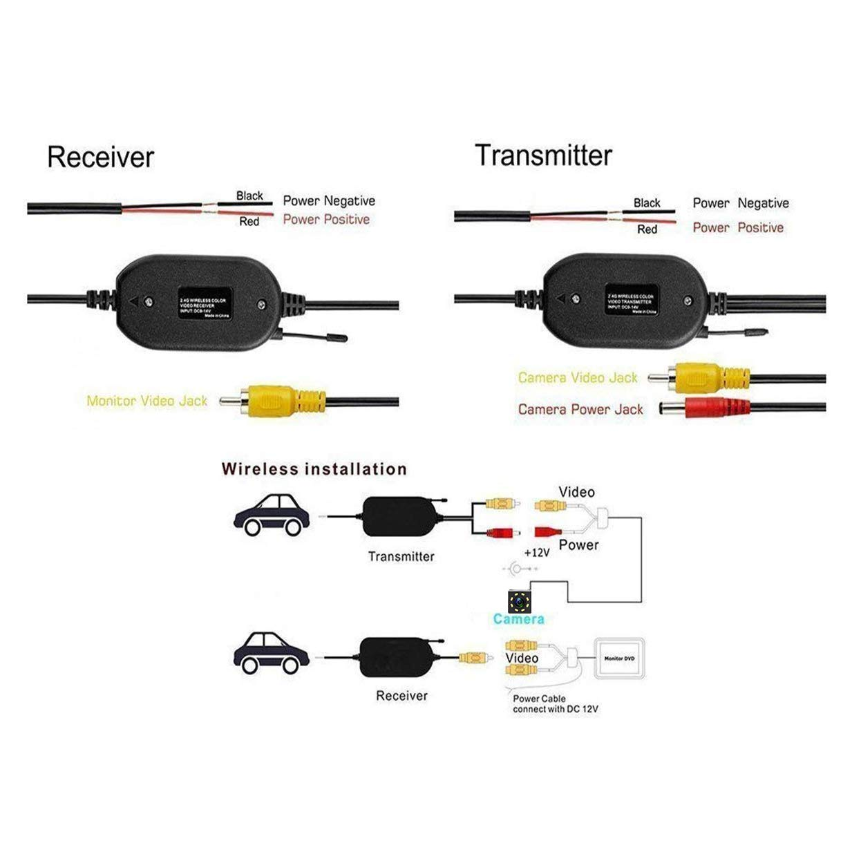 aSATAH 2.4G Wireless Car Rear View Camera for Toyota 4Runner//Hilux Surf//Toyota Fortuner SW4 //Toyota Innova /& Waterproof and Shockproof Reversing Backup Camera 8 LED