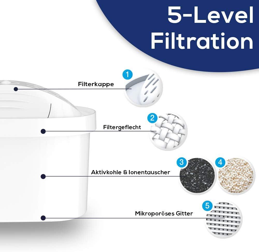 compatible avec Brita Maxtra Avec magn/ésium Pack de 12 cartouches filtrantes PearlCo AquaMag unimax