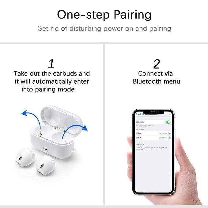 47bfa7b7230 Wireless Bluetooth Earphones, Fantime Mini Sport: Amazon.co.uk: Electronics
