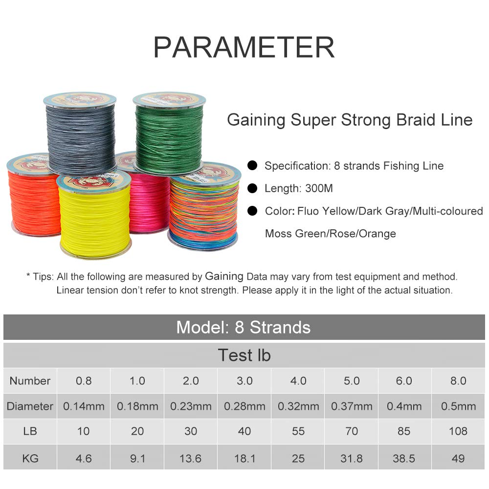 Daoud 8 strands braided fishing line SuperPower 300M (327 Yards) Braid Fishing Line Advanced Superline Braided Fishing Line (multi, 55lbs-0.32mm-25kg)