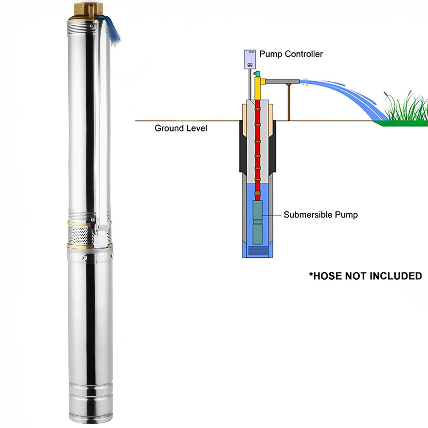 Mophorn Submersible Pump 110V 0.5HP 4 Inch Deep Well Pump 125FT 25GPM Stainless Steel Deep Well Submersible Pump for Extraction of Groundwater (110V 0.5HP)