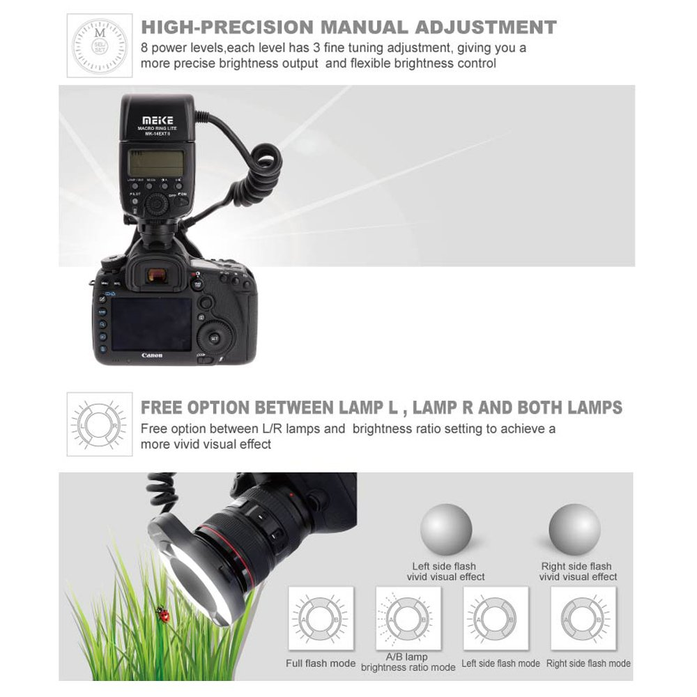 Meike MK-14EXT LED E-TTL Macro Ring Flash for Canon 5D II III 6D ...