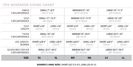 6b312d25401ed Amazon.com: SIGVARIS Women's MIDSHEER 750 Closed Toe Pantyhose Medical  Compression 20-30mmHg: Health & Personal Care