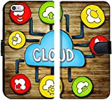 Luxlady iPhone 6 and iPhone 6S Flip Fabric Wallet Case IMAGE ID: 34402076 Aerial View of People and Cloud Computing Concepts