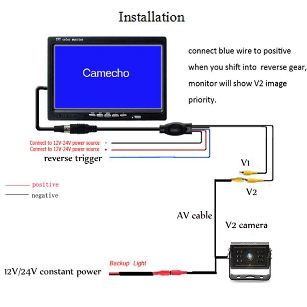 Camecho Fahrzeug-Rückfahrkamera 7 Zoll LCD-Monitor: Amazon.de ...
