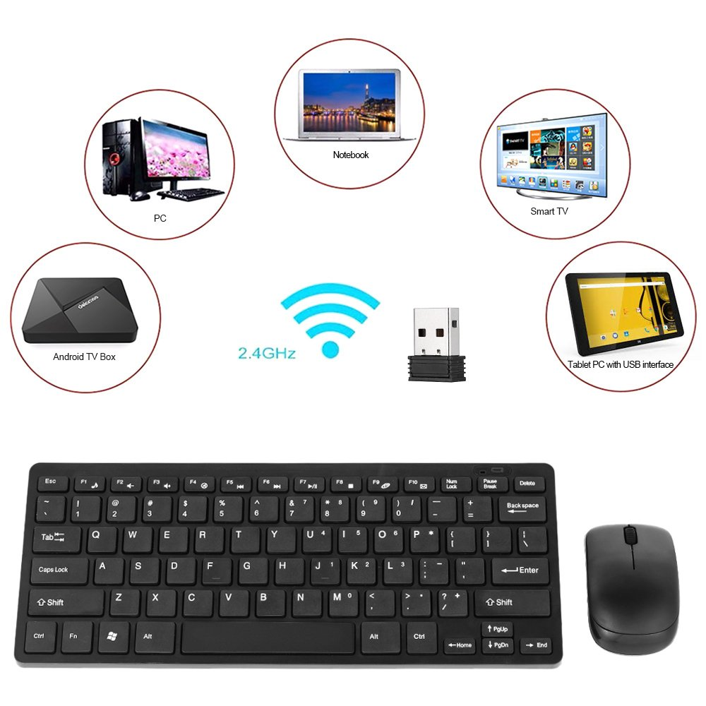 KKmoon 2.4GHz Wireless Keyboard Mouse Combo Ultra Thin with USB Receiver Adapter Protective Cover for Desktop Notebook Laptop and Android Television Box