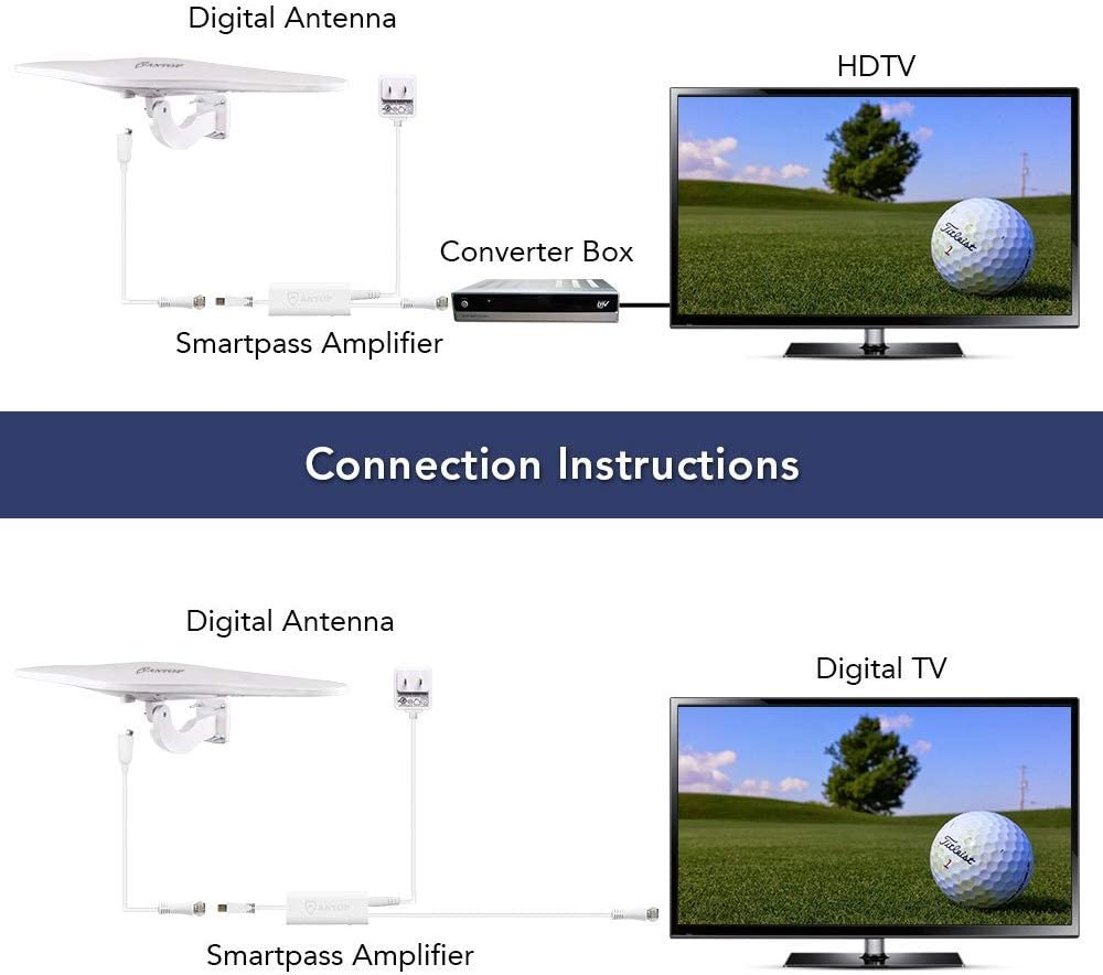 Outdoor//RV HDTV Antenna ANTOP Omni-Directional Wing TV Antenna with Smartpass Amplifier /&Noise-Free 4G Filter and VHF//UHF Range Enhanced for 70 Miles Reception,Suitable for Outdoor//RV//Attic Use