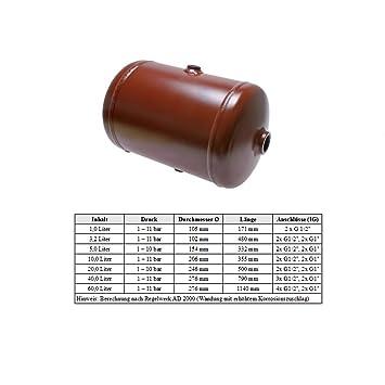 Druckluftbehälter für stationären oder mobilen Einsatz, bis 11 bar ...