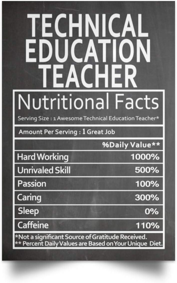 PreLove Technical Education Teacher Gifts Technical Education Teacher Nutritional Facts Label Chalkboard Wall Art Motivational Poster for Living Room Bedroom Office
