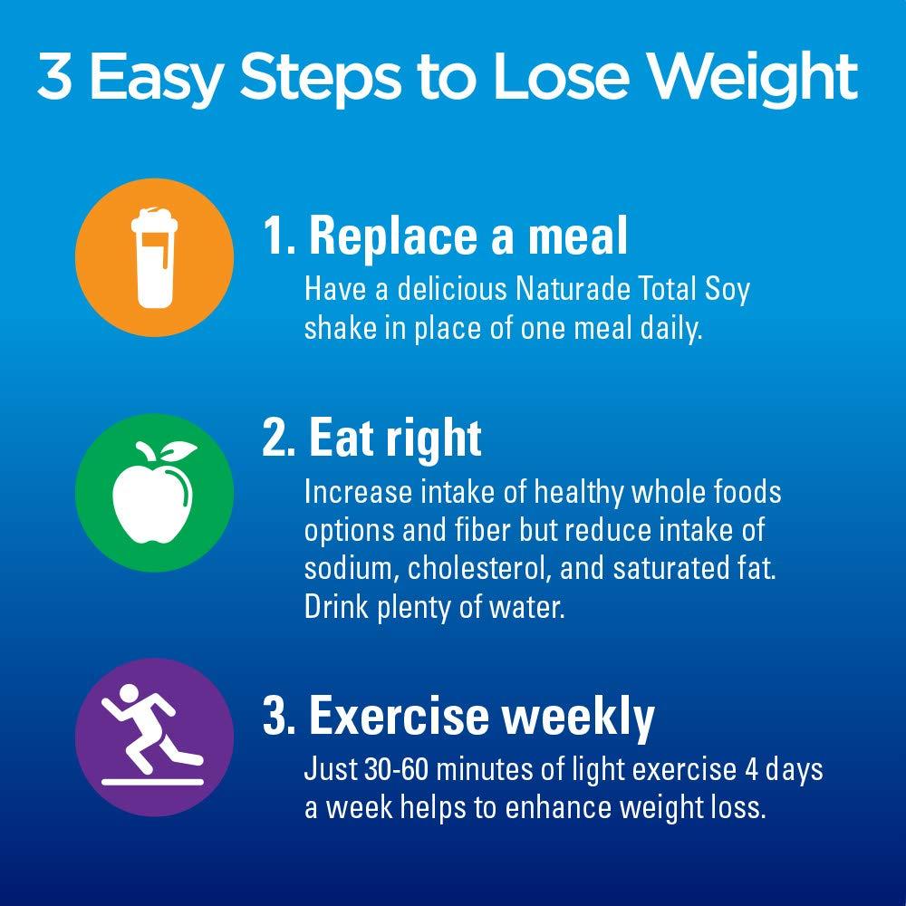 Naturade Total Soy Weight Loss Shake– Vanilla – 19.1 oz (Natural & Artificial) by Naturade (Image #3)
