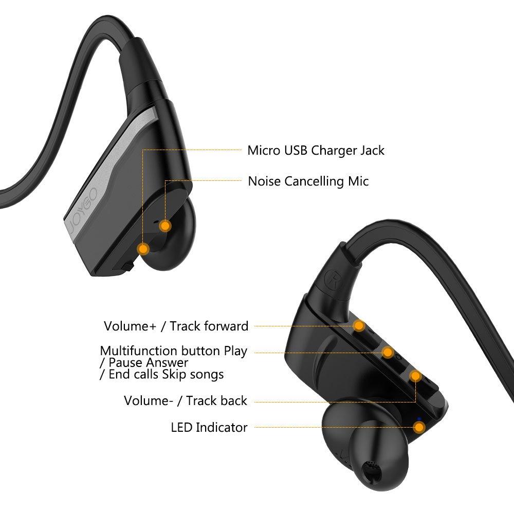 a59f2448480 JoyGo Sport Headphone