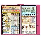 WhiteCoat Clipboard- Pink - Nursing Edition