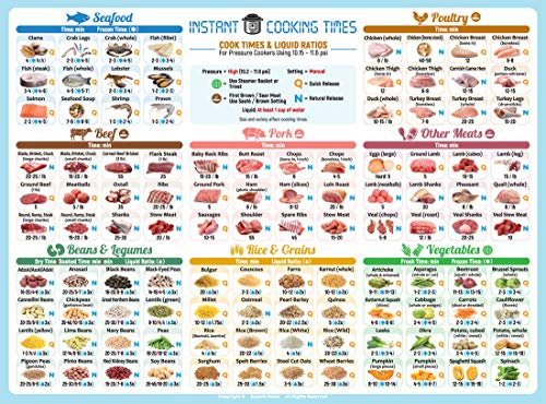 - Must-Have Instant Pot Accessories Best Cooking Times Photo Cheat Sheet Magnet 13.5