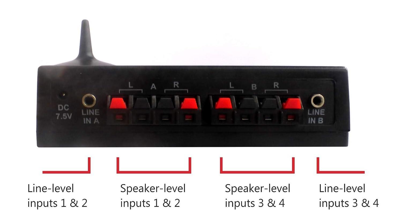 Art Line Level Converter : Amazon.com: multichannel wireless audio transmitter for making