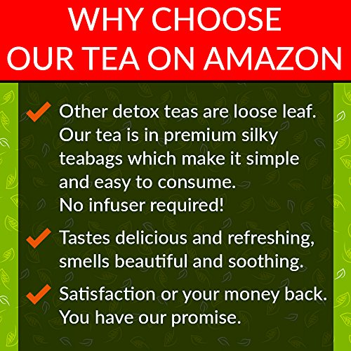 Nature Products  Day Teatox