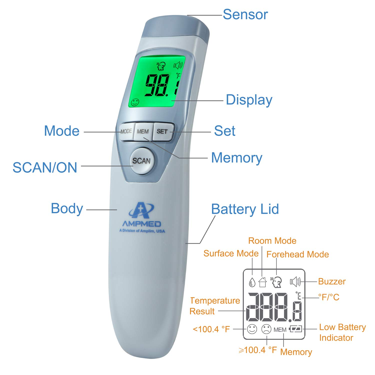 Hospital Medical Grade No Touch Non Contact Digital Infrared Temporal Forehead Thermometer + Case for Baby/Adult/Kid/Toddler/Infant/Nurse. Amplim Best Head Fever Temperature Termometro