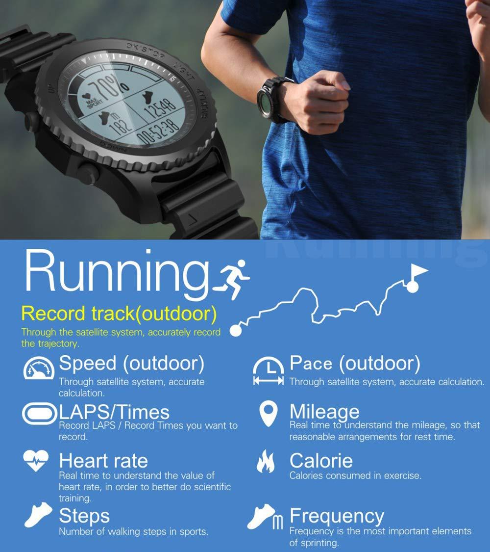 SLOUD Smartwatch GPS Fitness Tracker Calorías Anti-Agua Pantalla ...
