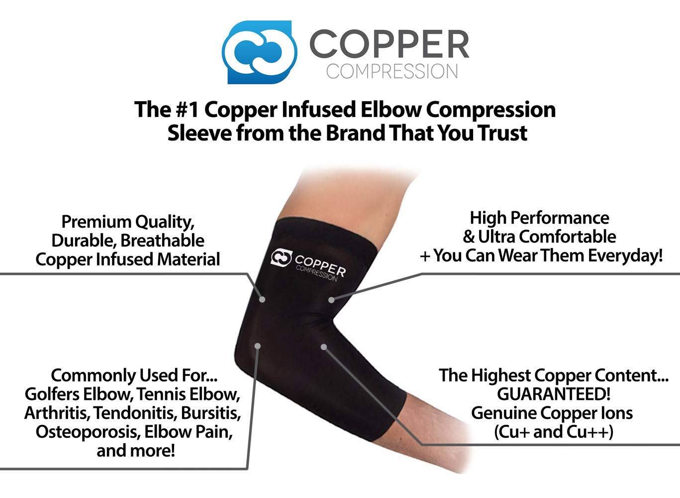 Copper Compression Recovery Elbow Sleeve - Guaranteed Highest Copper  Content Elbow