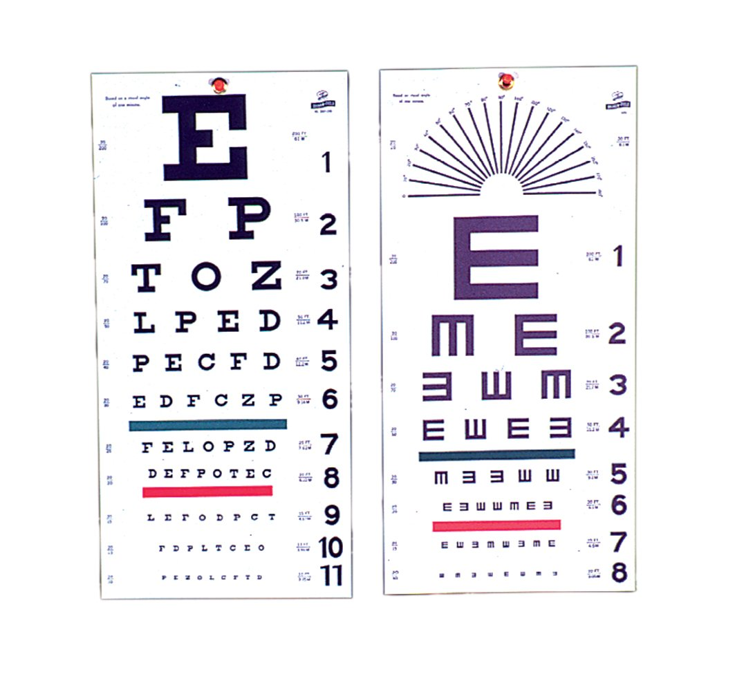 Amazon illiterate eye test chart only health personal care geenschuldenfo Choice Image