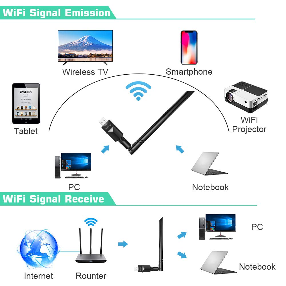 Wireless Network WiFi Dongle with 5dBi Antenna for PC//Desktop//Laptop//Mac Mac10.6-10.13 Dual Band 2.4G//5G 802.11ac,Support WinXP//7//8//10//vista Carantee USB WiFi Adapter 1200Mbps, 2019 Upgrade