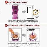 1 piece Reusable Milkshake Smoothie Slush Shake