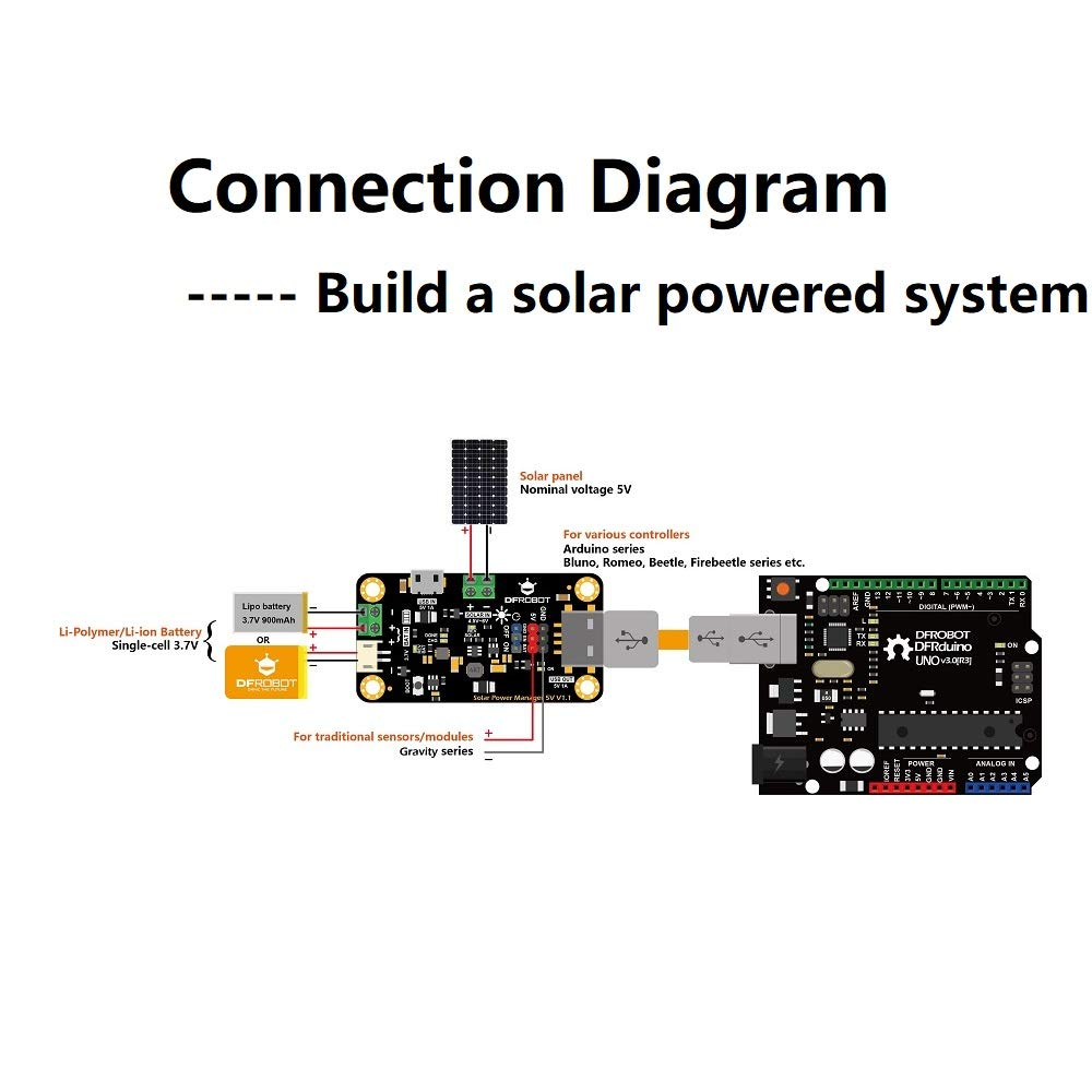 DFROBOT 900mA MPPT Solar Panel Controller Support Solar and USB Charging Solar Power Manager Module for 5V Solar Panel