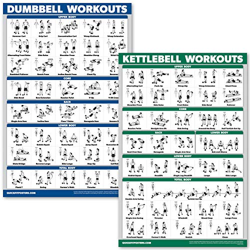 QuickFit Dumbbell Workouts and Kettlebell Exercise Poster Set - Laminated 2 Chart Set - Dumbbell Exercise Routine & Kettle Bell Workouts - (18