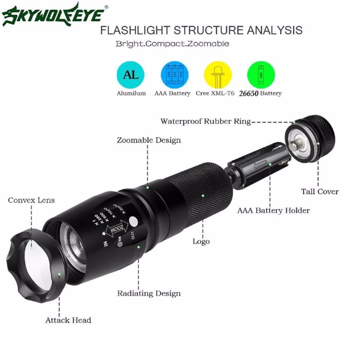 RechargeableChargeur Torche X Xm T6 Batterie 5 Lampe Internet 5000 G700 L 800 Militaires18650 Modes Zoom Led 3000mah De Poche Lumens 1Tl3JFKc