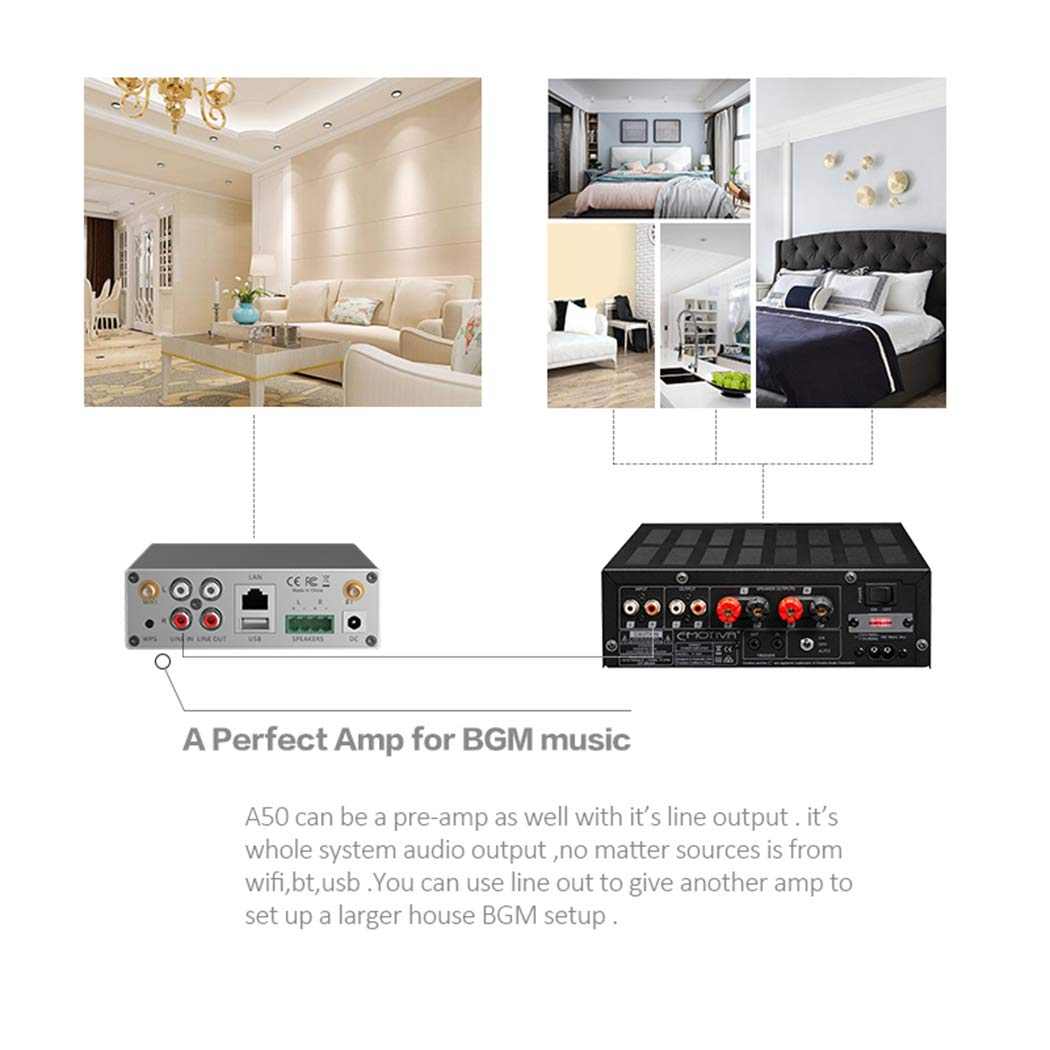 Hi-Fi Amplifier Receiver WiFi & Bluetooth Stereo Audio Compact Home Digital Music System with Wireless Streaming | Multi-Room sync | MP3/USB/SD Readers | for Speaker via DLAN Connection