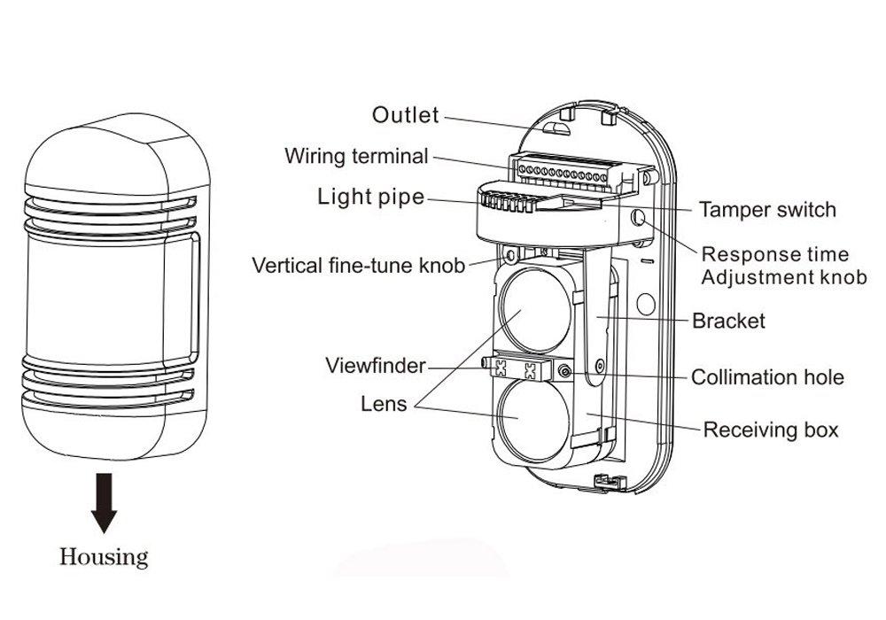BW - Detector de Alarma Dual, Exterior 60 M, Interior 180 m, Rango de detección, Ajuste de difusión del Haz 1,5 m, óptico