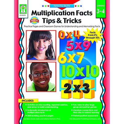 Multiplication Facts Tips (Multiplication Facts Tips)