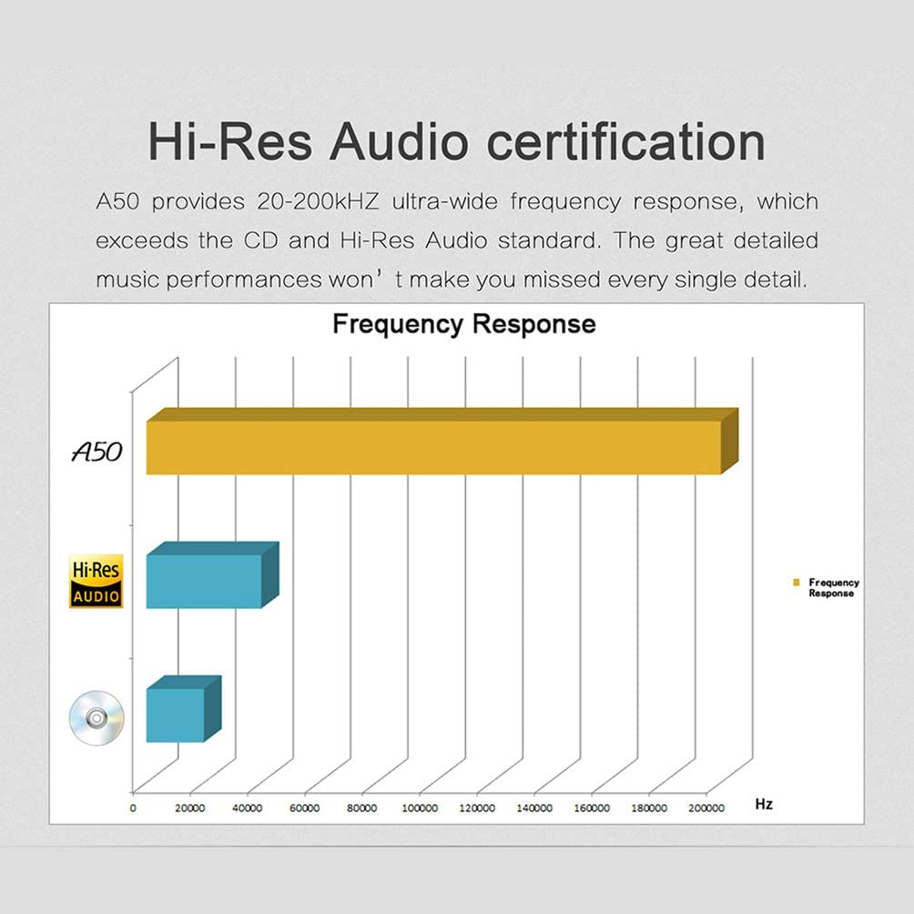 Silver Topping A50 HiFi Deskstop Headphone Amplifier Full Balanced Audio Amplifier for Power Amplifier Speaker D50s P50