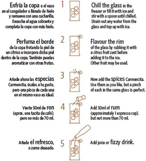 Especias para Gin-tonic y especias para Ron: Amazon.es ...