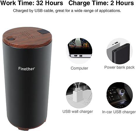 Finether-Purificador de Aire Ambientador USB Lonizador de Aire ...
