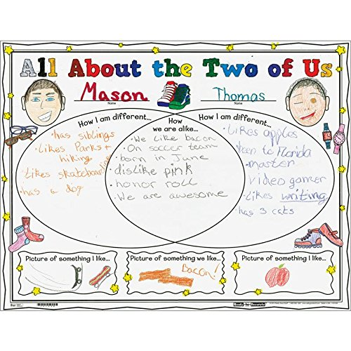 Ready-To-Decorate All About The Two Of Us Posters