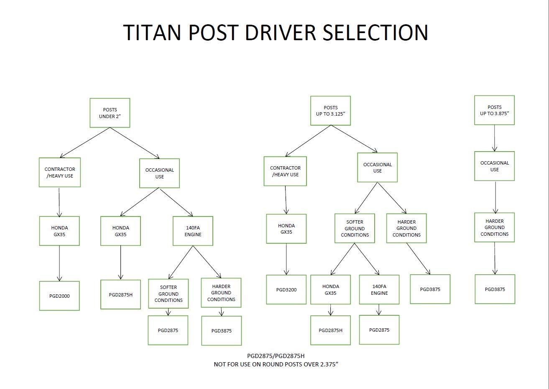 Titan PGD3875, 4'' Barrel