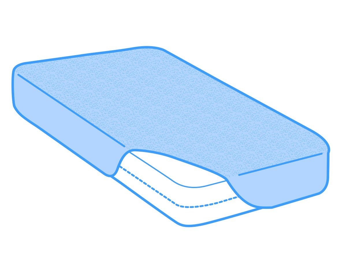 Protector Rizo impermeable para colchon de 150x190/200. Rizo algodón 100% con tratamiento de Aloe Vera: Amazon.es: Hogar