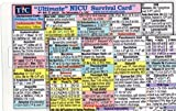 img - for Ultimate NICU (Neonatal Intensive Care Unit)Survival Card Large 3.5x5.5 in., index card size, Updated Single Card w/ info. on front & back-Laminated w/ hole punched-also comes in Small 3x4 3/8 in. book / textbook / text book
