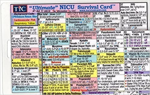 Ultimate NICU Neonatal Intensive Care Unit Survival Card Large 3 5