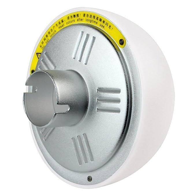 Amazon.com : Godox AD-S17 Wide Angle Dome Soft Focus Diffuser Compatible for AD200 AD180 AD360II AD360 Flash : Camera & Photo