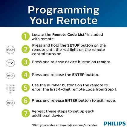 Philips Replacement SRP9488C/27: Amazon.es: Electrónica