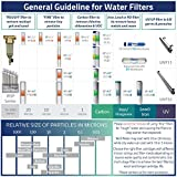 iSpring WGB32B 3-Stage Whole House Water Filtration System...